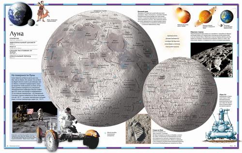 Вселенная. Иллюстрированный атлас